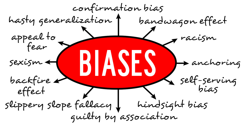 talent selecteren biases